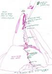 Doigt de Pombie, Face est et remontée au Rein de Pombie dans Escalade TD ossau-doigt-de-pombie-face-estlow-107x150