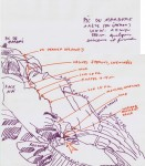 Gavarnie, Pic du Marboré, éperon ouest-nord-ouest pic-du-marbore-eperon-ouest-131x150