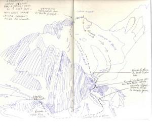 Cordillera real nigruni