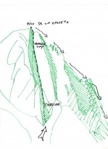Pico de la Valleta